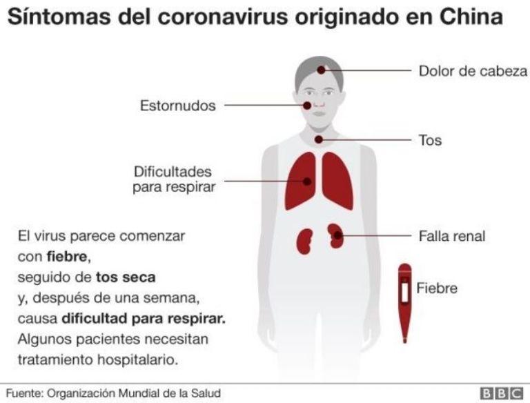 Colombia primer país con prueba de diagnóstico para coronavirus en Latinoamérica — NOTICIAS